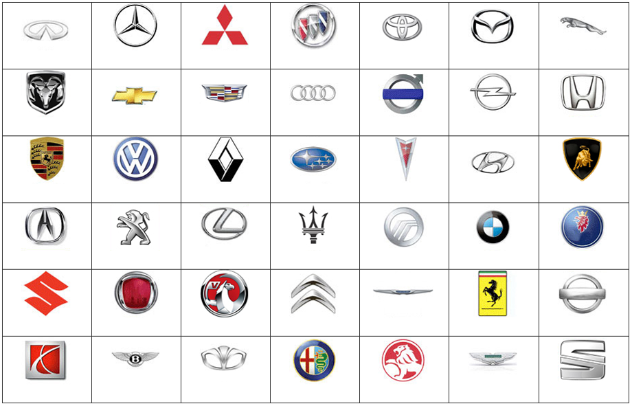 Click The Car Logos Quiz