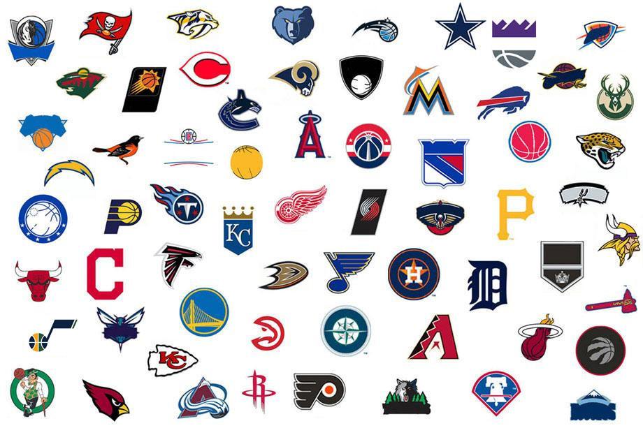 NBA Players Logos Quiz - Scored Quiz - qFeast.com