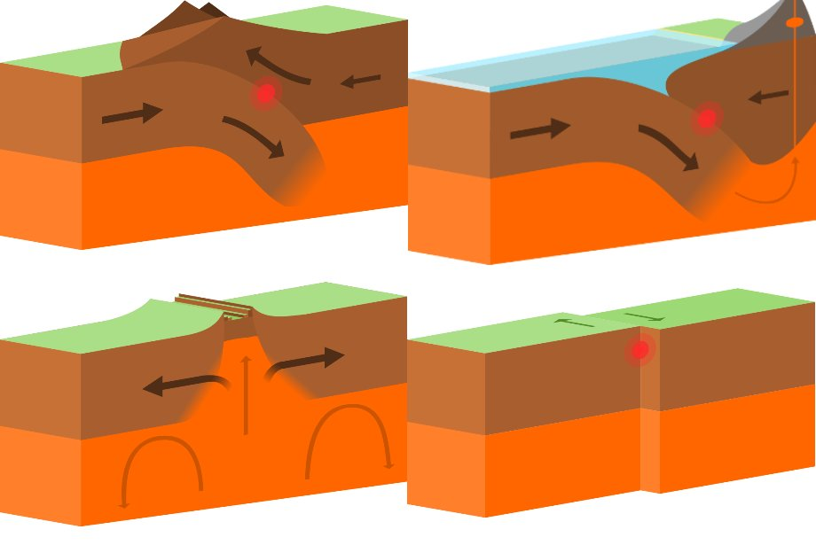 Tectonic Plate Boundaries Quiz